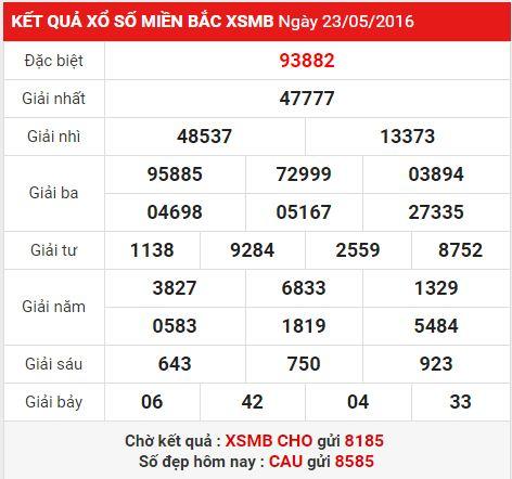xsmb-thu-3