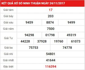 xo so ninh thuan 1