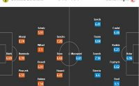 Soi-keo-nha-cai-Dortmund-vs-Slavia-Praha-ngay-11-12-Champions-League-2-min