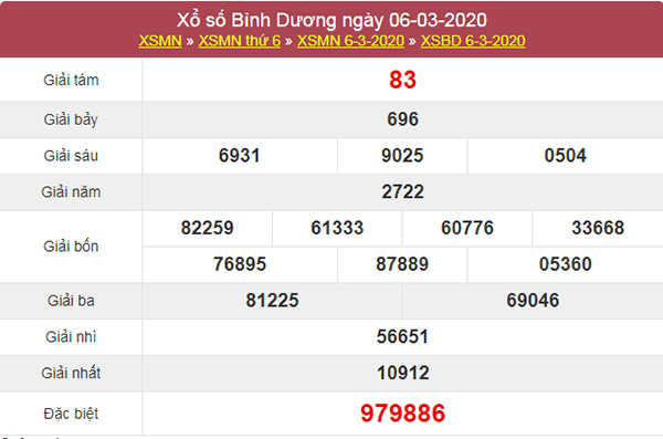 Soi cầu xổ số Bình Dương 13/3/2020 - KQXSBD hôm nay