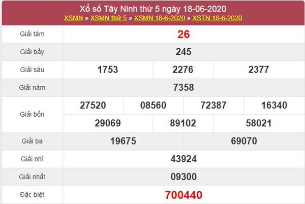 Dự đoán XSTN 25/6/2020 chốt KQXS Tây Ninh cùng cao thủ