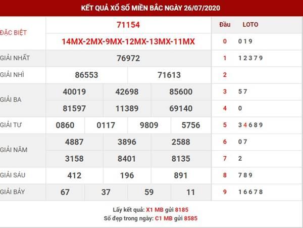 Phân tích kết quả XSMB thứ 2 ngày 27-7-2020