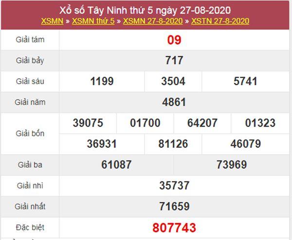 Dự đoán XSTN 3/9/2020 chốt KQXS Tây Ninh thứ 5