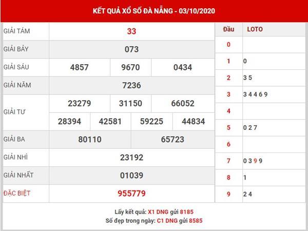Phân tích sổ số Đà Nẵng thứ 4 ngày 7-10-2020
