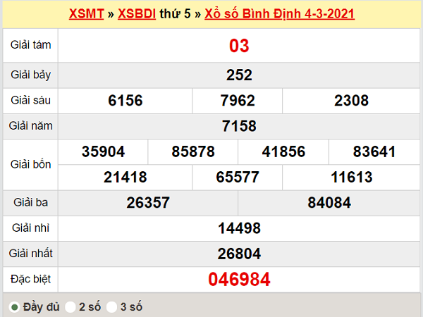 Thống kê XSBDI 11/3/2021