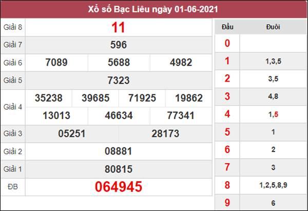 Dự đoán XSBL 8/6/2021 chốt cầu lô VIP Bạc Liêu thứ 3