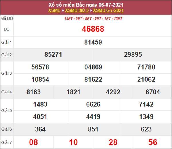 Thống kê XSMB 7/7/2021 chốt cầu lô số đẹp miền Bắc