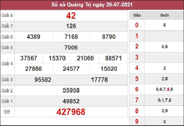 Phân tích SXQT 5/8/2021 thứ 5 chi tiết chuẩn xác nhất