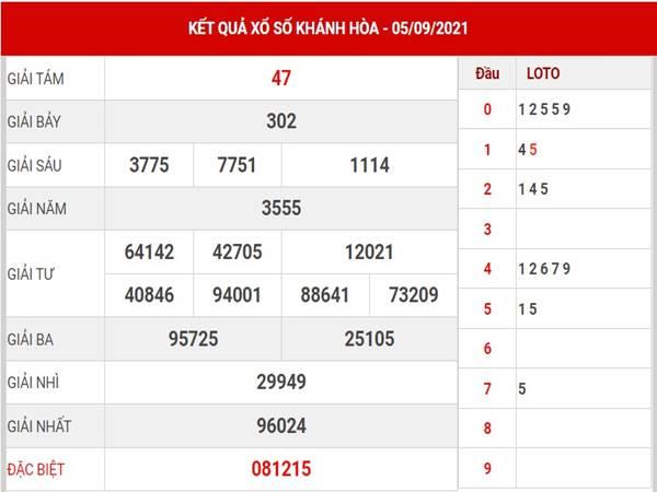 Dự đoán kết quả SX Khánh Hòa thứ 4 ngày 8/9/2021